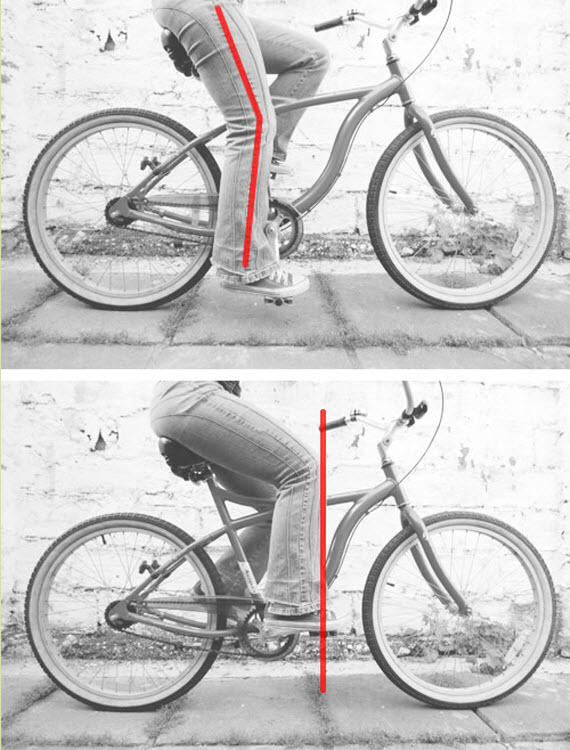 La posición correcta cuando montamos en Mountain Bike